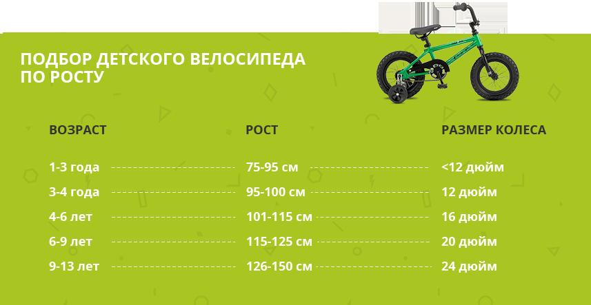 как подобрать размер детского велосипеда по росту ребенка