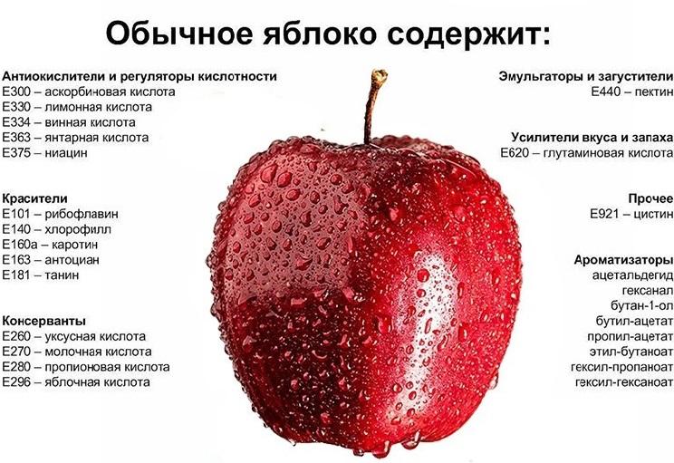наличие пищевых добавок в яблоке